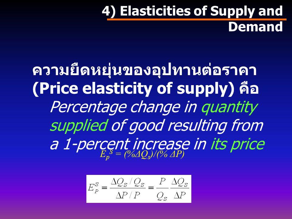 ความยืดหยุ่นไขว้ ( Cross-price elasticity of demand) คือ Percentage change in quantity demanded of one good resulting from a 1-percent increase in the