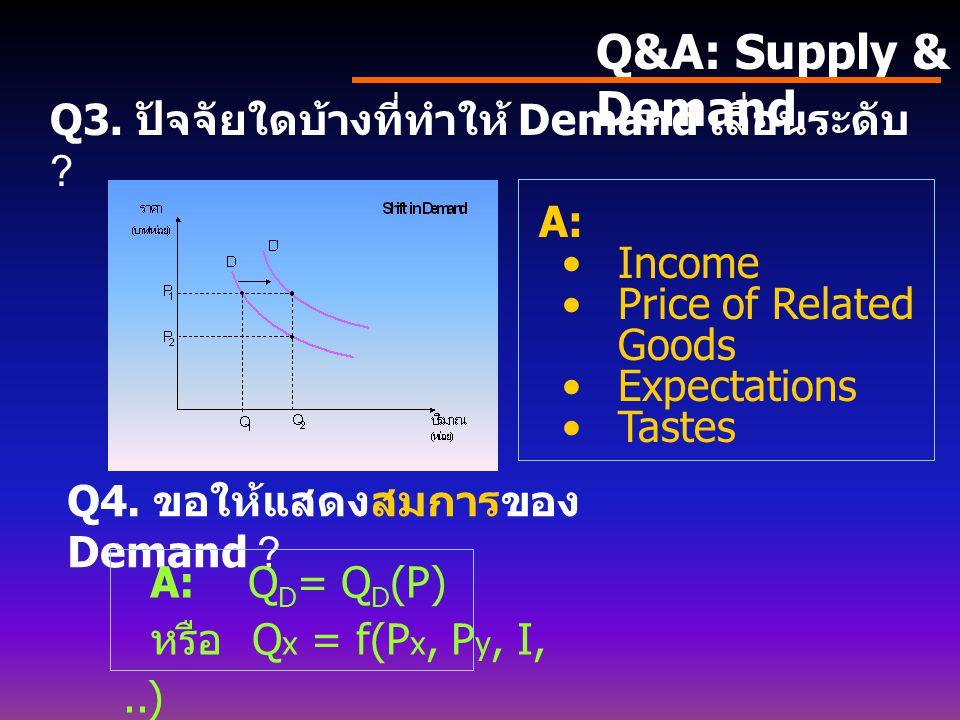 Q1. การที่ Supply เลื่อนระดับดังภาพ เกิดขึ้น เนื่องจากสาเเหตุใดบ้าง ? Q&A: Supply & Demand A: Input Prices Technolo gy Expectati ons Weather Q2. ขอให้