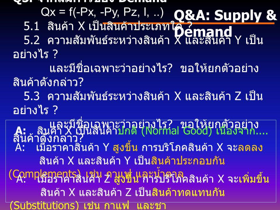 Q&A: Supply & Demand Q5.