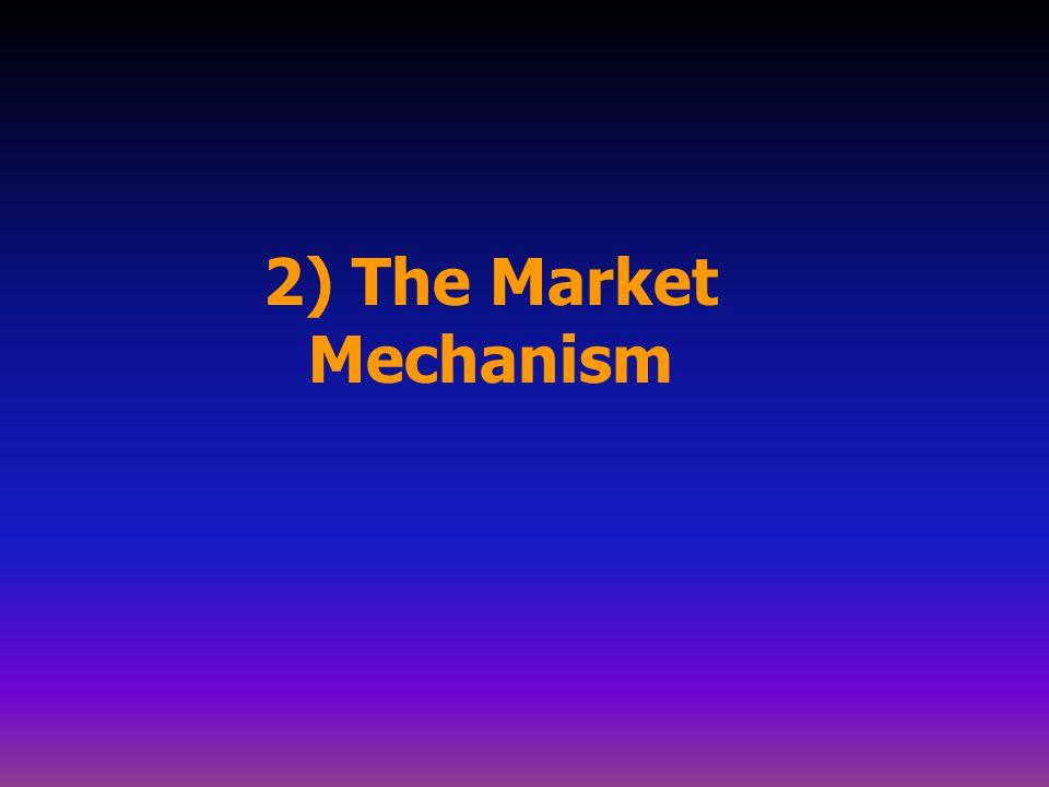 2) The Market Mechanism