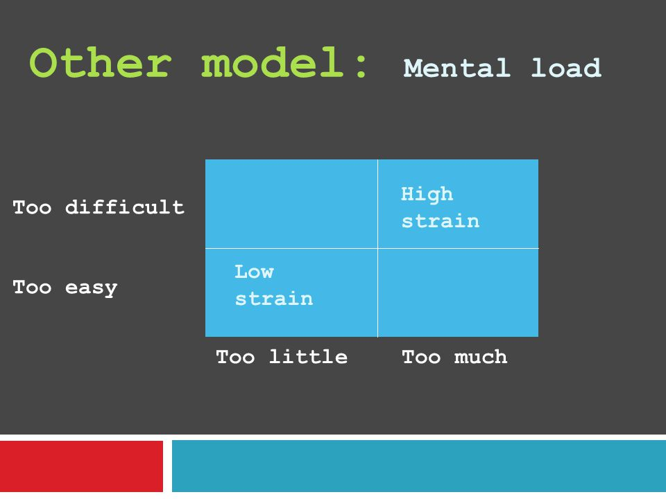 Other model: Mental load Too little Too much Too difficult Too easy High strain Low strain