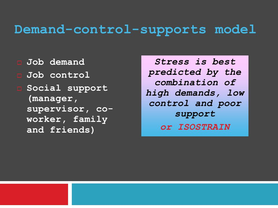 Demand-control-supports model  Job demand  Job control  Social support (manager, supervisor, co- worker, family and friends) Stress is best predicted by the combination of high demands, low control and poor support or ISOSTRAIN