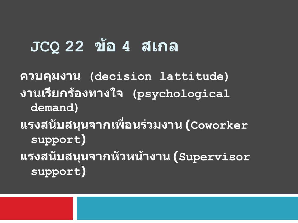 JCQ 22 ข้อ 4 สเกล ควบคุมงาน (decision lattitude) งานเรียกร้องทางใจ (psychological demand) แรงสนับสนุนจากเพื่อนร่วมงาน (Coworker support) แรงสนับสนุนจากหัวหน้างาน (Supervisor support)