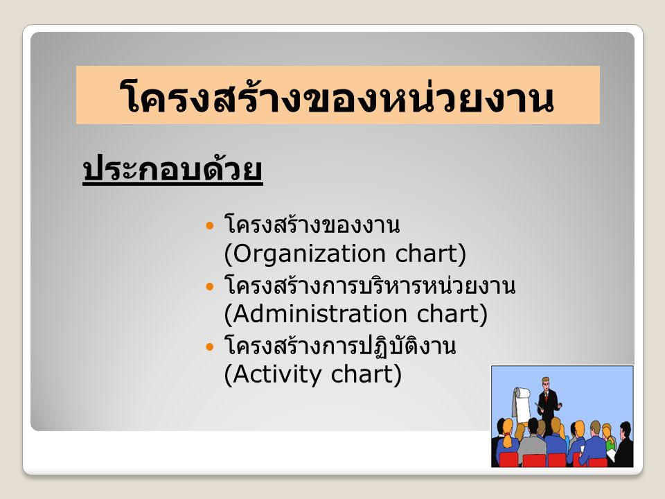 โครงสร้างของงาน (Organization chart) โครงสร้างการบริหารหน่วยงาน (Administration chart) โครงสร้างการปฏิบัติงาน (Activity chart) 19 ประกอบด้วย โครงสร้าง