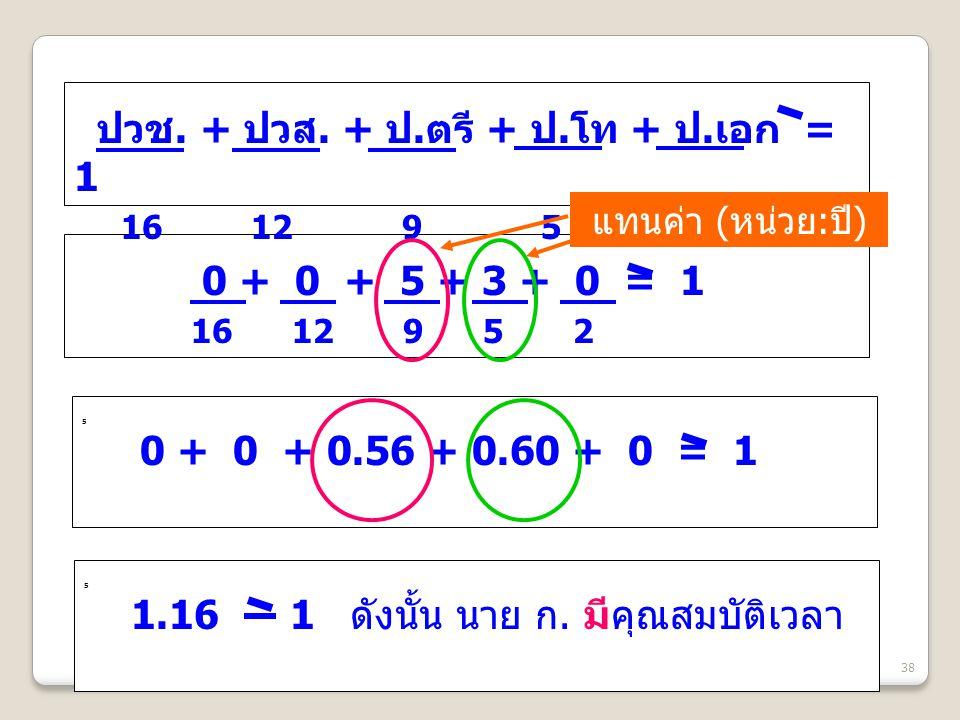 38 0 + 0 + 5 + 3 + 0 = 1 16 12 9 5 2 ปวช. + ปวส. + ป.ตรี + ป.โท + ป.เอก = 1 16 12 9 5 2 5 0 + 0 + 0.56 + 0.60 + 0 = 1 5 1.16 1 ดังนั้น นาย ก. มีคุณสมบ