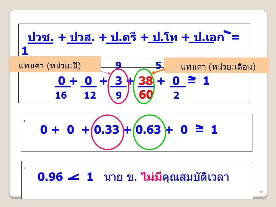 40 0 + 0 + 3 + 38 + 0 = 1 16 12 9 60 2 ปวช. + ปวส. + ป.ตรี + ป.โท + ป.เอก = 1 16 12 9 5 2 5 0 + 0 + 0.33 + 0.63 + 0 = 1 5 0.96 1 นาย ข. ไม่มีคุณสมบัติ
