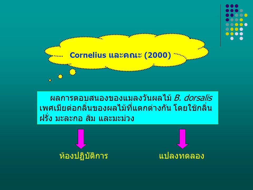 Cornelius และคณะ (2000) ผลการตอบสนองของแมลงวันผลไม้ B.