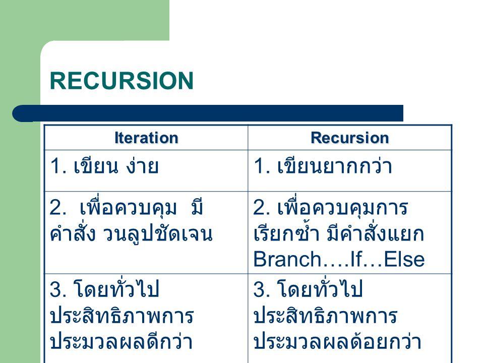 The Recursion code following: int Factorial(int n) { Int fac; if (n==0) /* จุดวกกลับตามเงื่อนไง */ fac = 1; /* stop call loop */ else fac = Factorial (n-1) * n; return(fac); }