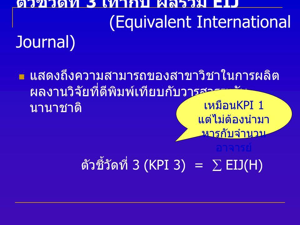 ตัวชี้วัดที่ 3 เท่ากับ ผลรวม EIJ (Equivalent International Journal) แสดงถึงความสามารถของสาขาวิชาในการผลิต ผลงานวิจัยที่ตีพิมพ์เทียบกับวารสารระดับ นานาชาติ ตัวชี้วัดที่ 3 (KPI 3) =  EIJ(H) เหมือน KPI 1 แต่ไม่ต้องนำมา หารกับจำนวน อาจารย์