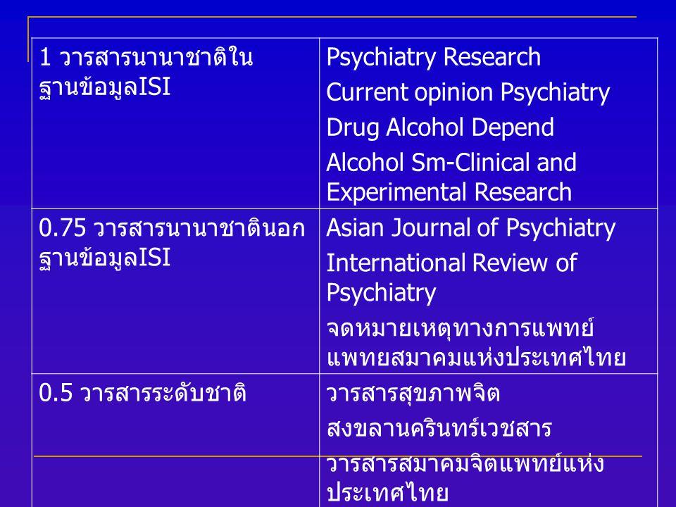 1 วารสารนานาชาติใน ฐานข้อมูล ISI Psychiatry Research Current opinion Psychiatry Drug Alcohol Depend Alcohol Sm-Clinical and Experimental Research 0.75 วารสารนานาชาตินอก ฐานข้อมูล ISI Asian Journal of Psychiatry International Review of Psychiatry จดหมายเหตุทางการแพทย์ แพทยสมาคมแห่งประเทศไทย 0.5 วารสารระดับชาติวารสารสุขภาพจิต สงขลานครินทร์เวชสาร วารสารสมาคมจิตแพทย์แห่ง ประเทศไทย