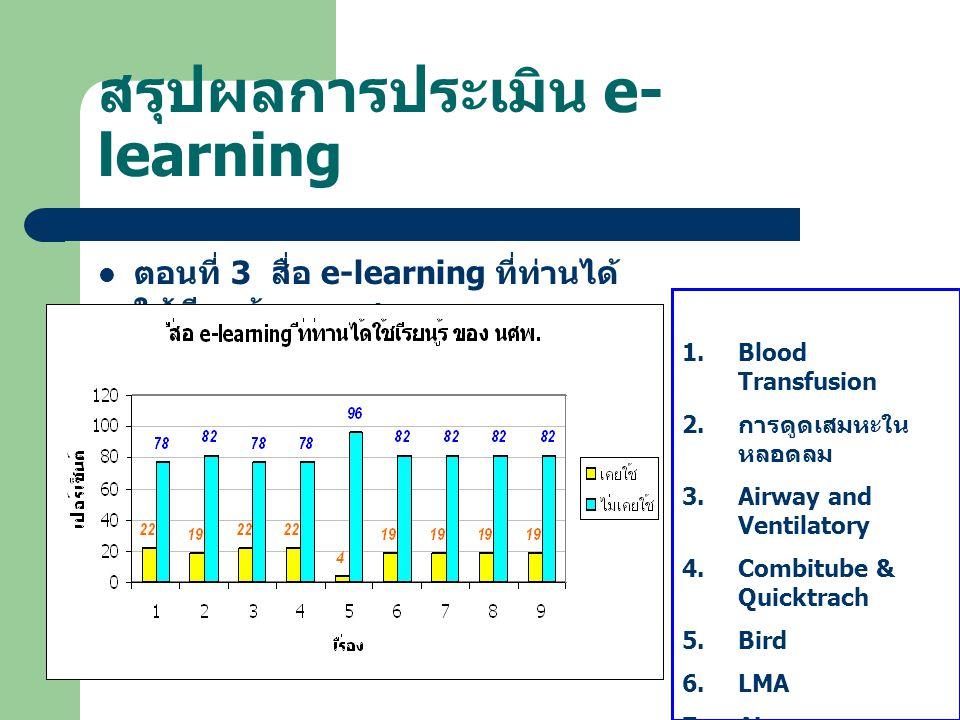 สรุปผลการประเมิน e- learning ตอนที่ 3 สื่อ e-learning ที่ท่านได้ ใช้เรียนรู้ ของ นศพ. 1.Blood Transfusion 2. การดูดเสมหะใน หลอดลม 3.Airway and Ventila