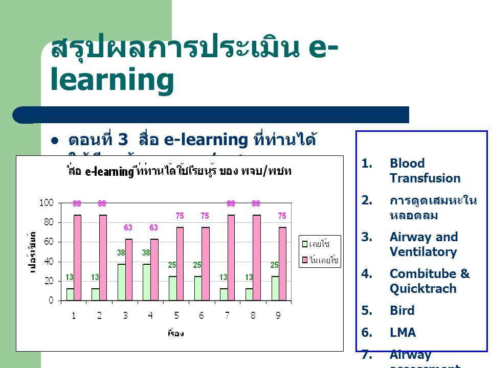 สรุปผลการประเมิน e- learning ตอนที่ 3 สื่อ e-learning ที่ท่านได้ ใช้เรียนรู้ ของ พจบ / พชท 1.Blood Transfusion 2. การดูดเสมหะใน หลอดลม 3.Airway and Ve