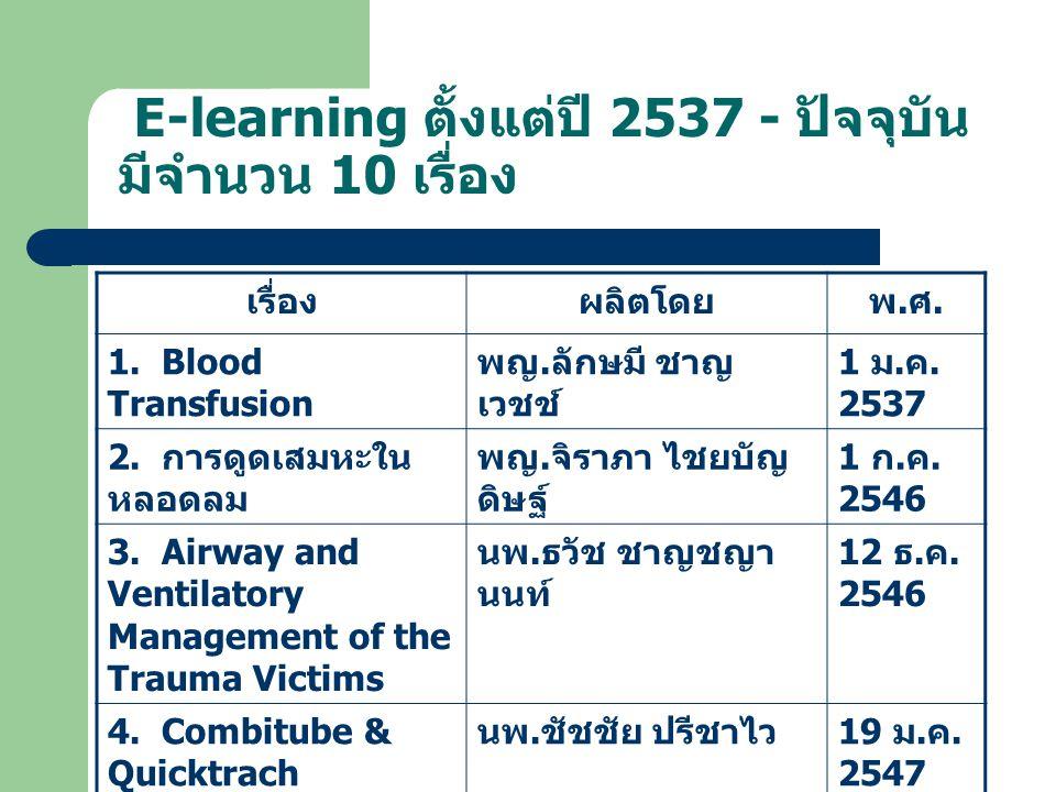 E-learning ตั้งแต่ปี 2537 - ปัจจุบัน มีจำนวน 10 เรื่อง เรื่องผลิตโดยพ.ศ.พ.ศ. 1. Blood Transfusion พญ. ลักษมี ชาญ เวชช์ 1 ม. ค. 2537 2. การดูดเสมหะใน ห