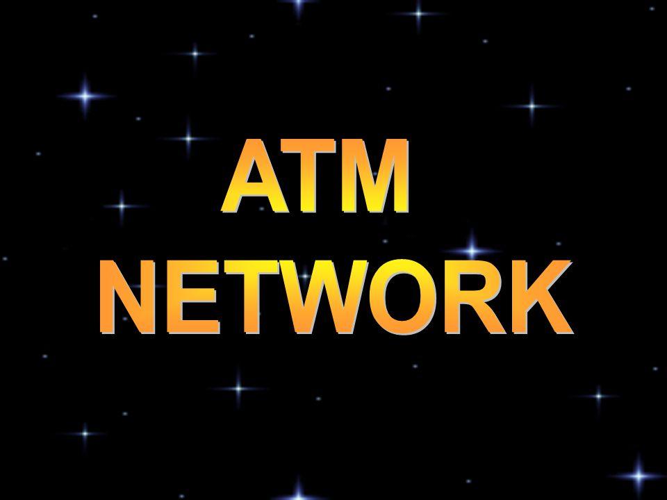 การส่งและรับ cell ข้อมูล การส่งและรับ cell ข้อมูล ข้อดี ข้อเสีย ของ ATM ข้อดี ข้อเสีย ของ ATM Cell Structure ATM Cell Structure Connection Type Connection Type ATM V.S.