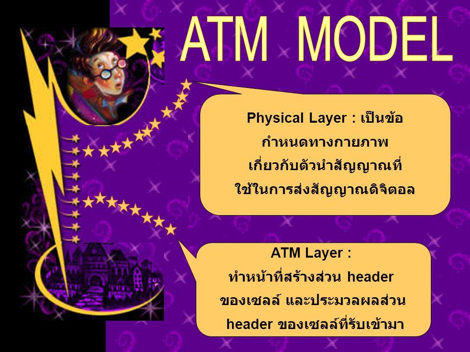 Physical Layer : เป็นข้อ กำหนดทางกายภาพ เกี่ยวกับตัวนำสัญญาณที่ ใช้ในการส่งสัญญาณดิจิตอล ATM Layer : ทำหน้าที่สร้างส่วน header ของเซลล์ และประมวลผลส่ว
