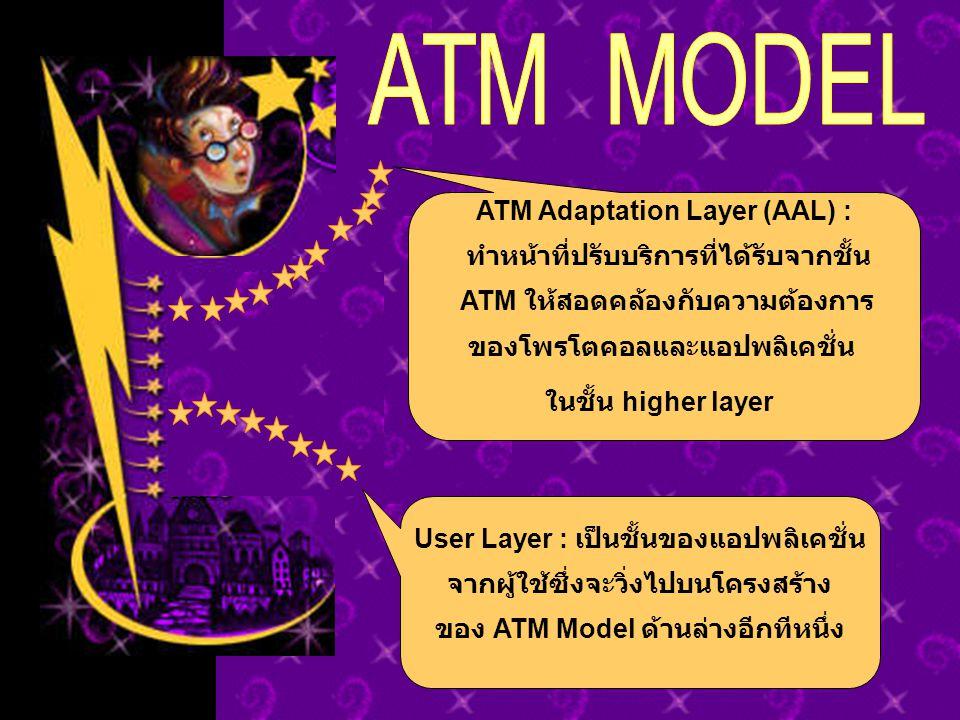ATM Adaptation Layer (AAL) : ทำหน้าที่ปรับบริการที่ได้รับจากชั้น ATM ให้สอดคล้องกับความต้องการ ของโพรโตคอลและแอปพลิเคชั่น ในชั้น higher layer User Lay