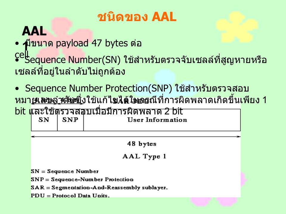 ชนิดของ AAL AAL 1 มีขนาด payload 47 bytes ต่อ cell Sequence Number(SN) ใช้สำหรับตรวจจับเซลล์ที่สูญหายหรือ เซลล์ที่อยู่ในลำดับไม่ถูกต้อง Sequence Numbe