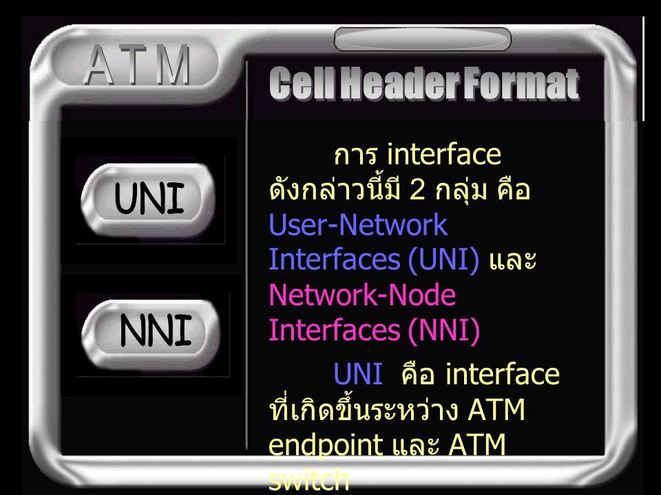 การ interface ดังกล่าวนี้มี 2 กลุ่ม คือ User-Network Interfaces (UNI) และ Network-Node Interfaces (NNI) UNI คือ interface ที่เกิดขึ้นระหว่าง ATM endpo