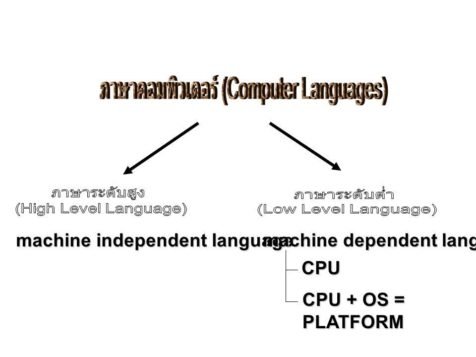 machine independent language machine dependent language CPU + OS = PLATFORM CPU