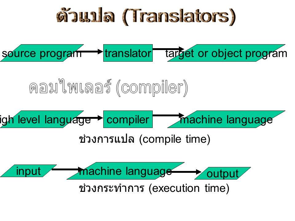 source programtranslatortarget or object program high level languagecompilermachine language ช่วงการแปล (compile time) machine language input output ช่วงกระทำการ (execution time)