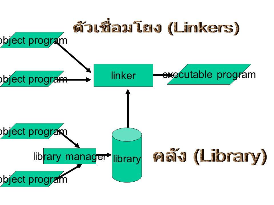 object program linker executable program object program library object program library manager