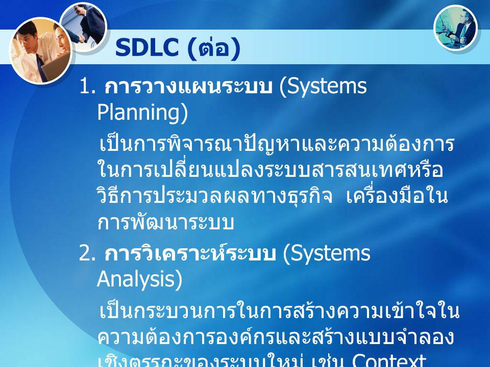 SDLC ( ต่อ ) 1. การวางแผนระบบ (Systems Planning) เป็นการพิจารณาปัญหาและความต้องการ ในการเปลี่ยนแปลงระบบสารสนเทศหรือ วิธีการประมวลผลทางธุรกิจ เครื่องมื