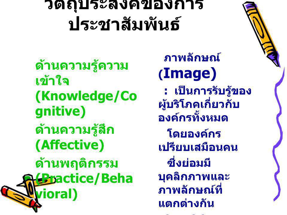 วัตถุประสงค์ของการ ประชาสัมพันธ์ ด้านความรู้ความ เข้าใจ (Knowledge/Co gnitive) ด้านความรู้สึก (Affective) ด้านพฤติกรรม (Practice/Beha vioral) ภาพลักษณ์ ( Image) : เป็นการรับรู้ของ ผู้บริโภคเกี่ยวกับ องค์กรทั้งหมด โดยองค์กร เปรียบเสมือนคน ซึ่งย่อมมี บุคลิกภาพและ ภาพลักษณ์ที่ แตกต่างกัน (Patricia M.