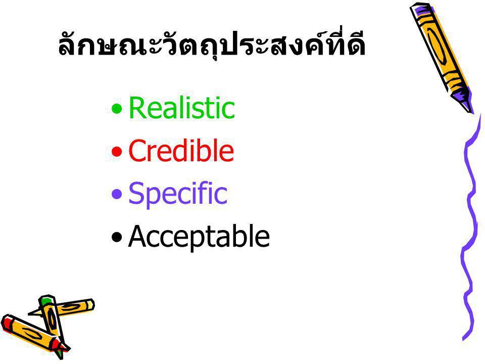 ลักษณะวัตถุประสงค์ที่ดี Realistic Credible Specific Acceptable