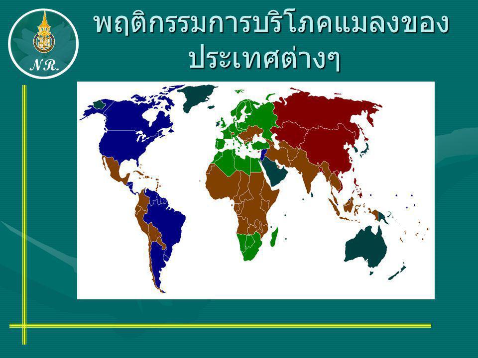 พฤติกรรมการบริโภคแมลงของ ประเทศต่างๆ พฤติกรรมการบริโภคแมลงของ ประเทศต่างๆ NR.