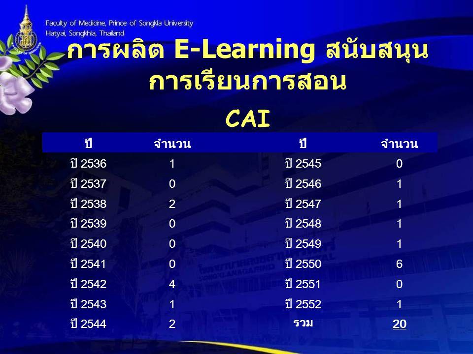 การผลิต E-Learning สนับสนุน การเรียนการสอน CAI ปีจำนวนปีจำนวน ปี 25361ปี 25450 ปี 25370ปี 25461 ปี 25382ปี 25471 ปี 25390ปี 25481 ปี 25400ปี 25491 ปี