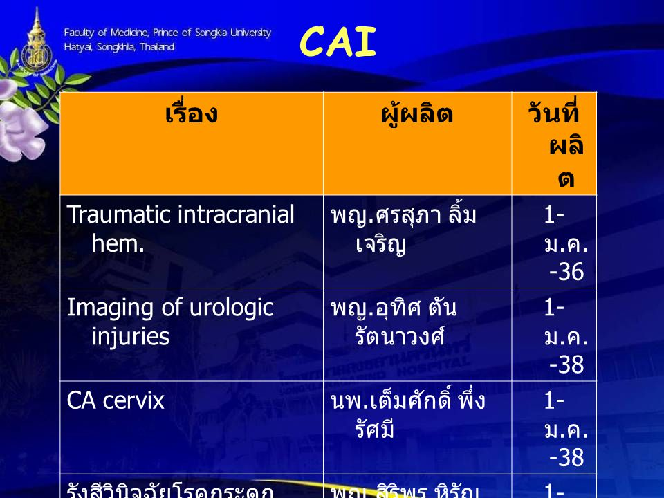 CAI เรื่องผู้ผลิตวันที่ ผลิ ต Traumatic intracranial hem. พญ. ศรสุภา ลิ้ม เจริญ 1- ม. ค. -36 Imaging of urologic injuries พญ. อุทิศ ตัน รัตนาวงศ์ 1- ม