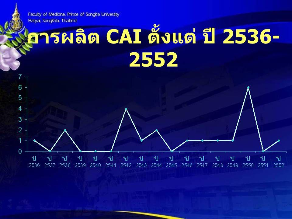 การผลิต CAI ตั้งแต่ ปี 2536- 2552