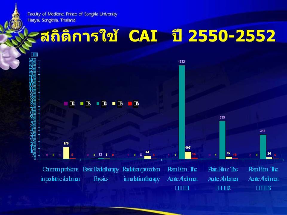 สถิติการใช้ CAI ปี 2550-2552