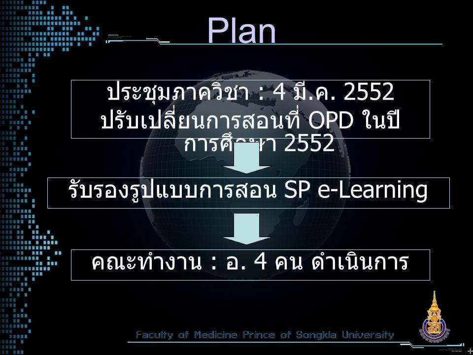Plan ประชุมภาควิชา : 4 มี. ค. 2552 ปรับเปลี่ยนการสอนที่ OPD ในปี การศึกษา 2552 รับรองรูปแบบการสอน SP e-Learning คณะทำงาน : อ. 4 คน ดำเนินการ