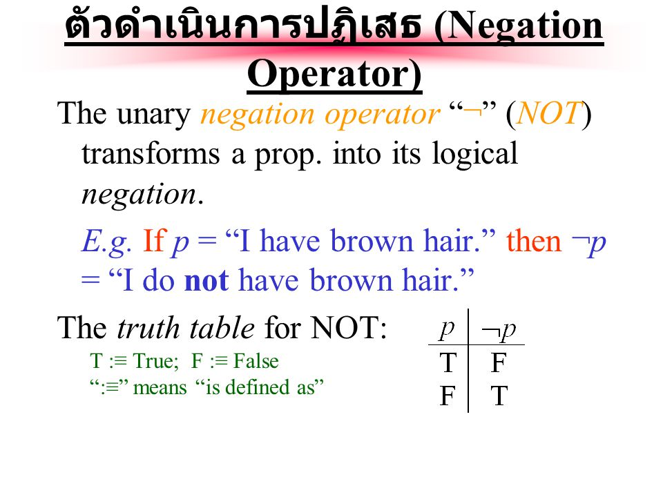 ตัวดำเนินการบูลีน โดยทั่วไป Formal NameNicknameOperandSymbol Negation operatorNOTUnary¬,~ Conjunction operatorANDBinary  Disjunction operatorORBinary  Exclusive-OR operatorXORBinary  Implication operatorIMPLIESBinary  Biconditional operatorIFFBinary↔
