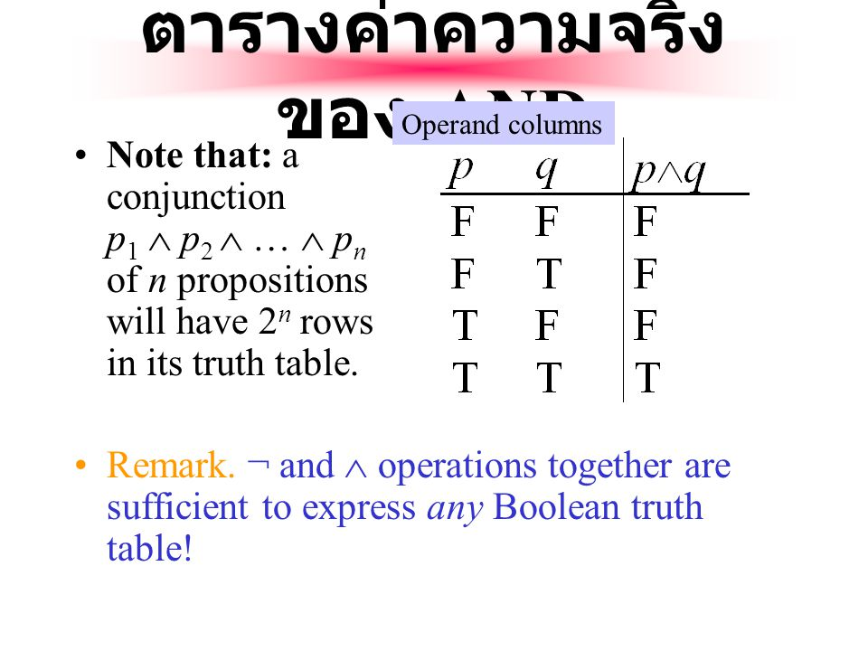"ข้อความร่วม (Conjunctive Statements) The binary conjunction operator ""  "" (AND) combines two propositions to form their logical conjunction. E.g. If"