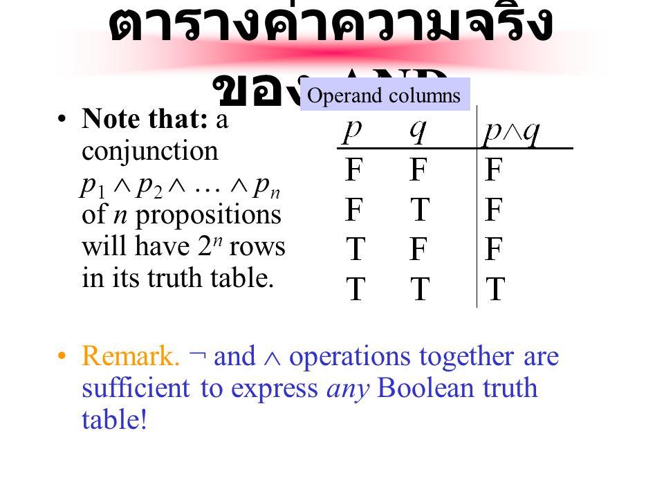 """ข้อความร่วม (Conjunctive Statements) The binary conjunction operator """"  """" (AND) combines two propositions to form their logical conjunction. E.g. If"""