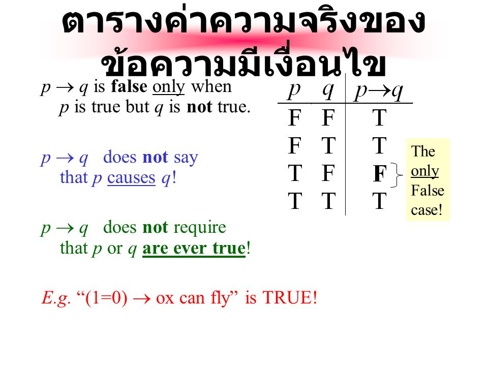 ข้อความมีเงื่อนไข The implication p  q states that p implies q. i.e., If p is true, then q is true; but if p is not true, then q could be either true