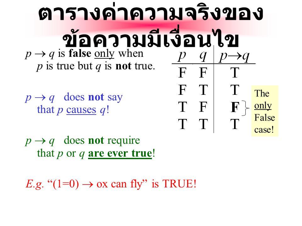 ข้อความมีเงื่อนไข The implication p  q states that p implies q. i.e., If p is true, then q is true; but if p is not true, then q could be either true
