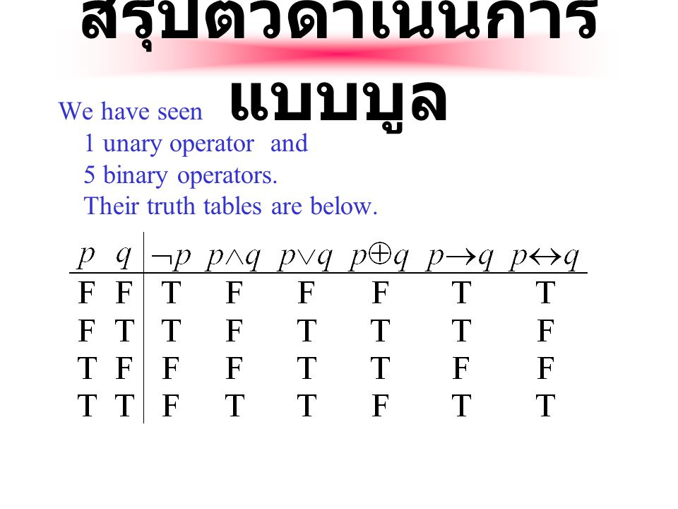 ตารางค่าความจริงของ Biconditional p  q means that p and q have the same truth value.