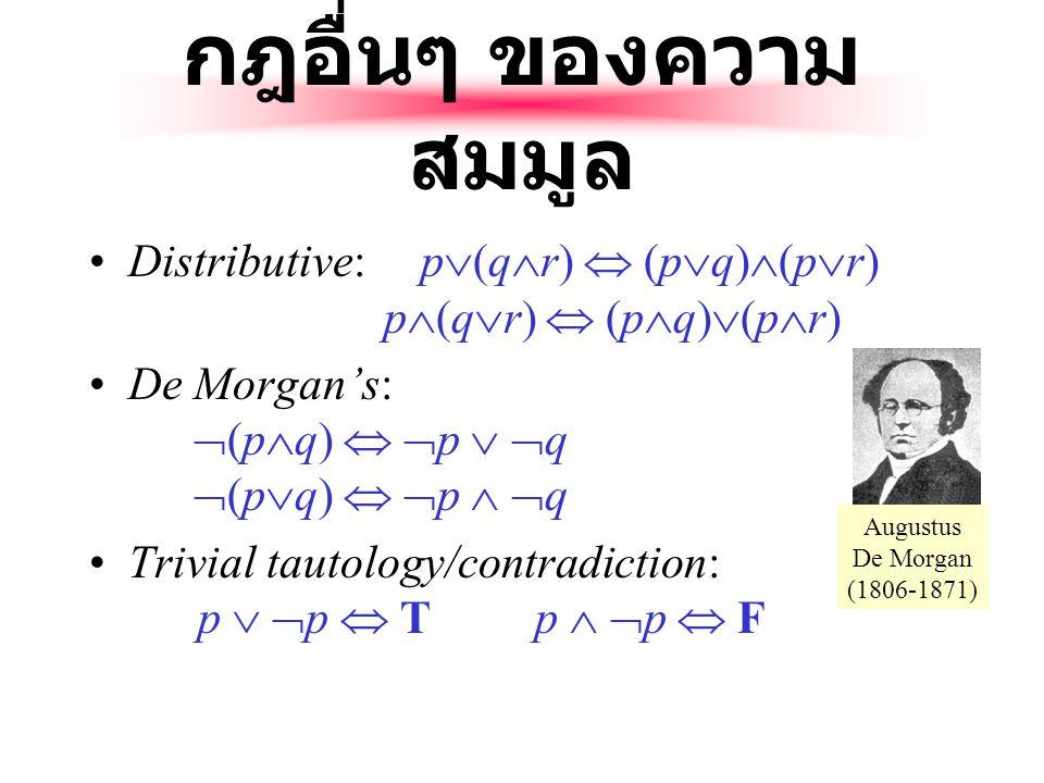 ตัวอย่างของกฎความ สมมูล Identity: p  T  p p  F  p Domination: p  T  T p  F  F Idempotent: p  p  p p  p  p Double negation:  p  p Commut