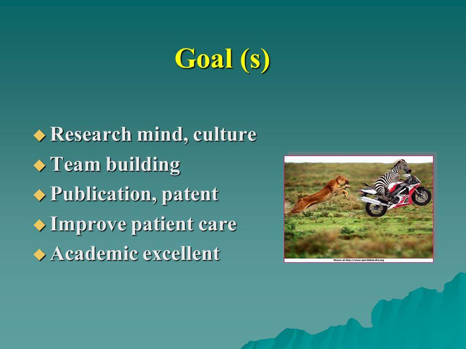 Goal (s)  Research mind, culture  Team building  Publication, patent  Improve patient care  Academic excellent