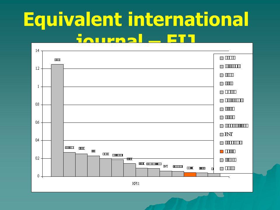 Equivalent international journal – EIJ