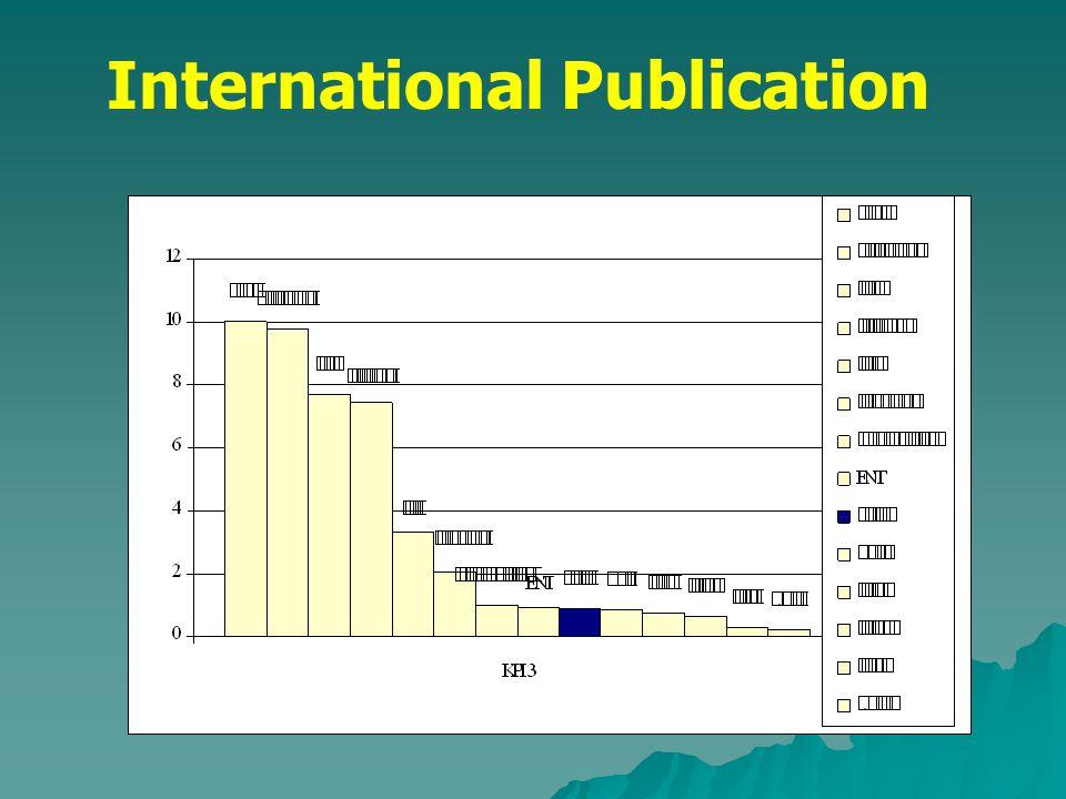 Mini-incision using PSU retractor vs limited incision carpal tunnel release : A randomized controlled trial Sarit Hongvilai, Sunton Wongsiri, Porramas Suwanno,Boonsin Tangtrakulwanich.
