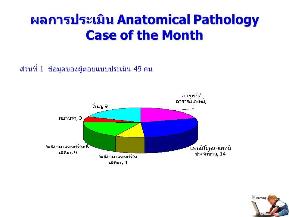 ผลการประเมิน Anatomical Pathology Case of the Month ส่วนที่ 1 ข้อมูลของผู้ตอบแบบประเมิน 49 คน
