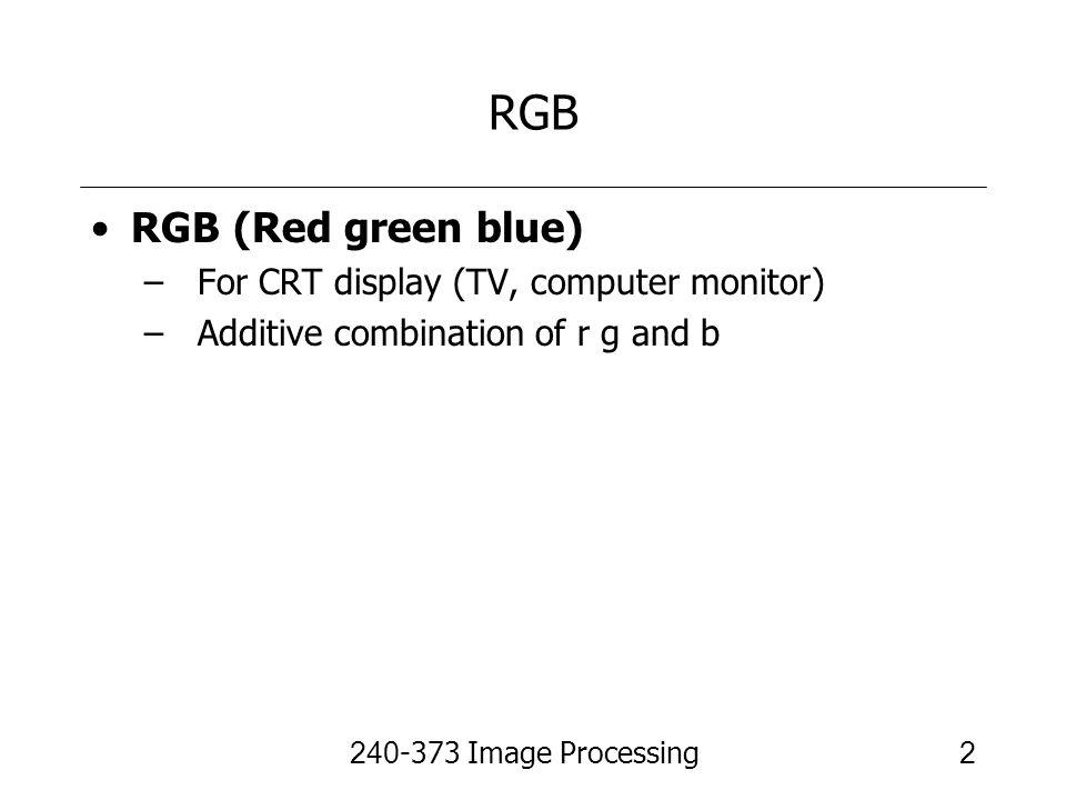 240-373 Image Processing13 CMY & CMYK CMY (Cyan Magenta Yellow) เป็นระบบสีที่ พัฒนาขึ้นมาใช้สำหรับการพิมพ์ภาพสีโดยมีสีหลัก คือสี Cyan Magenta และ Yellow ซึ่งเรียกว่า Subtractive primaries Color ( สีแดง เขียวและน้ำ เงิน เรียกว่า Additive primaries Color) ระบบสี แบบ CMY สามารถหาได้โดยการนำเอาสีในระบบ RGB ลบกับสีขาวดังนี้คือ