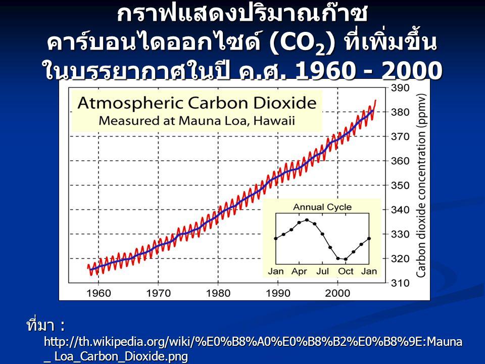 กราฟแสดงปริมาณก๊าซ คาร์บอนไดออกไซด์ (CO 2 ) ที่เพิ่มขึ้น ในบรรยากาศในปี ค. ศ. 1960 - 2000 ที่มา : http://th.wikipedia.org/wiki/%E0%B8%A0%E0%B8%B2%E0%B