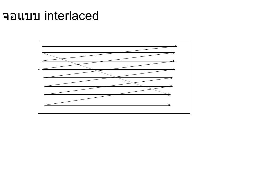 จอแบบ interlaced