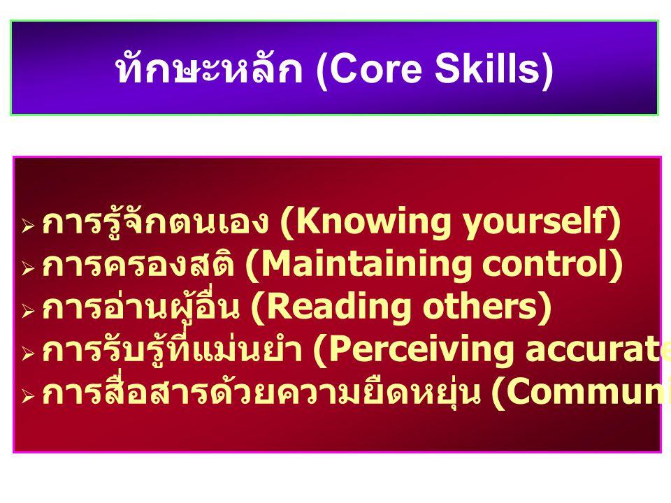 ทักษะหลัก (Core Skills)  การรู้จักตนเอง (Knowing yourself)  การครองสติ (Maintaining control)  การอ่านผู้อื่น (Reading others)  การรับรู้ที่แม่นยำ (Perceiving accurately)  การสื่อสารด้วยความยืดหยุ่น (Communication with flexibility)