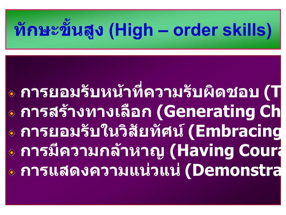 ทักษะขั้นสูง (High – order skills) การยอมรับหน้าที่ความรับผิดชอบ (Taking Responsibility) การสร้างทางเลือก (Generating Choices) การยอมรับในวิสัยทัศน์ (Embracing a Vision) การมีความกล้าหาญ (Having Courage) การแสดงความแน่วแน่ (Demonstrating Resolve)